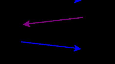 Configure DHCP Server in Ubuntu